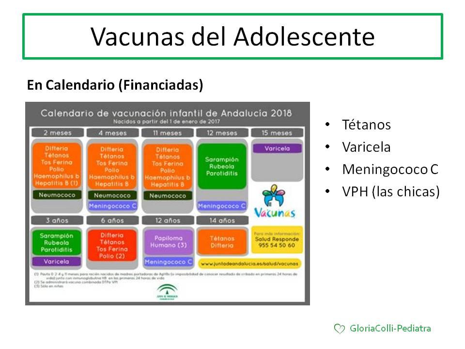 Las Vacunas No Financiadas Del Adolescente Gloria Colli Pediatra